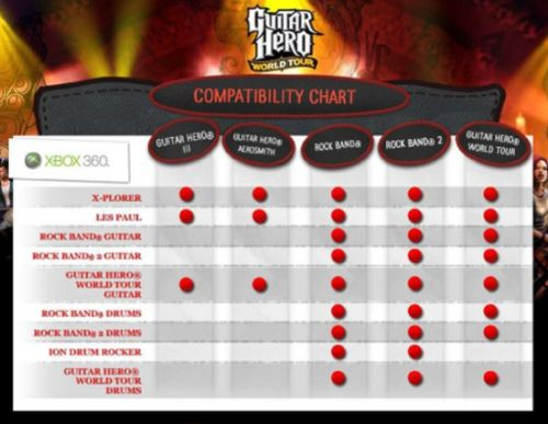 Co Optimus News Guitar Hero Rock Band Instrument