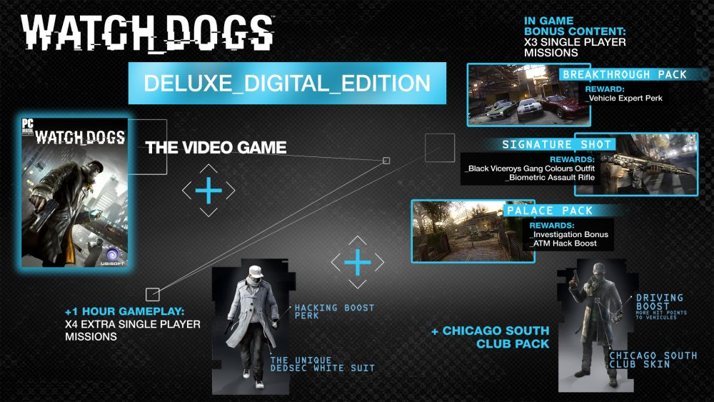 Watch Dogs PC specs